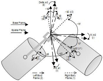 M.v.sc thesis